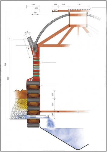 Fabrica Minhoca : coupe de détail