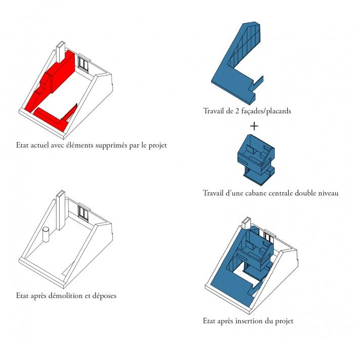 CABANE, aménagement d'une chambre d'enfant, d'un bureau et d'une chambre d'amis sous combles à Villeneuve d'Ascq : schema